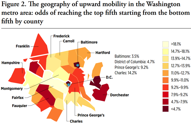 Upward mobility DC Metro
